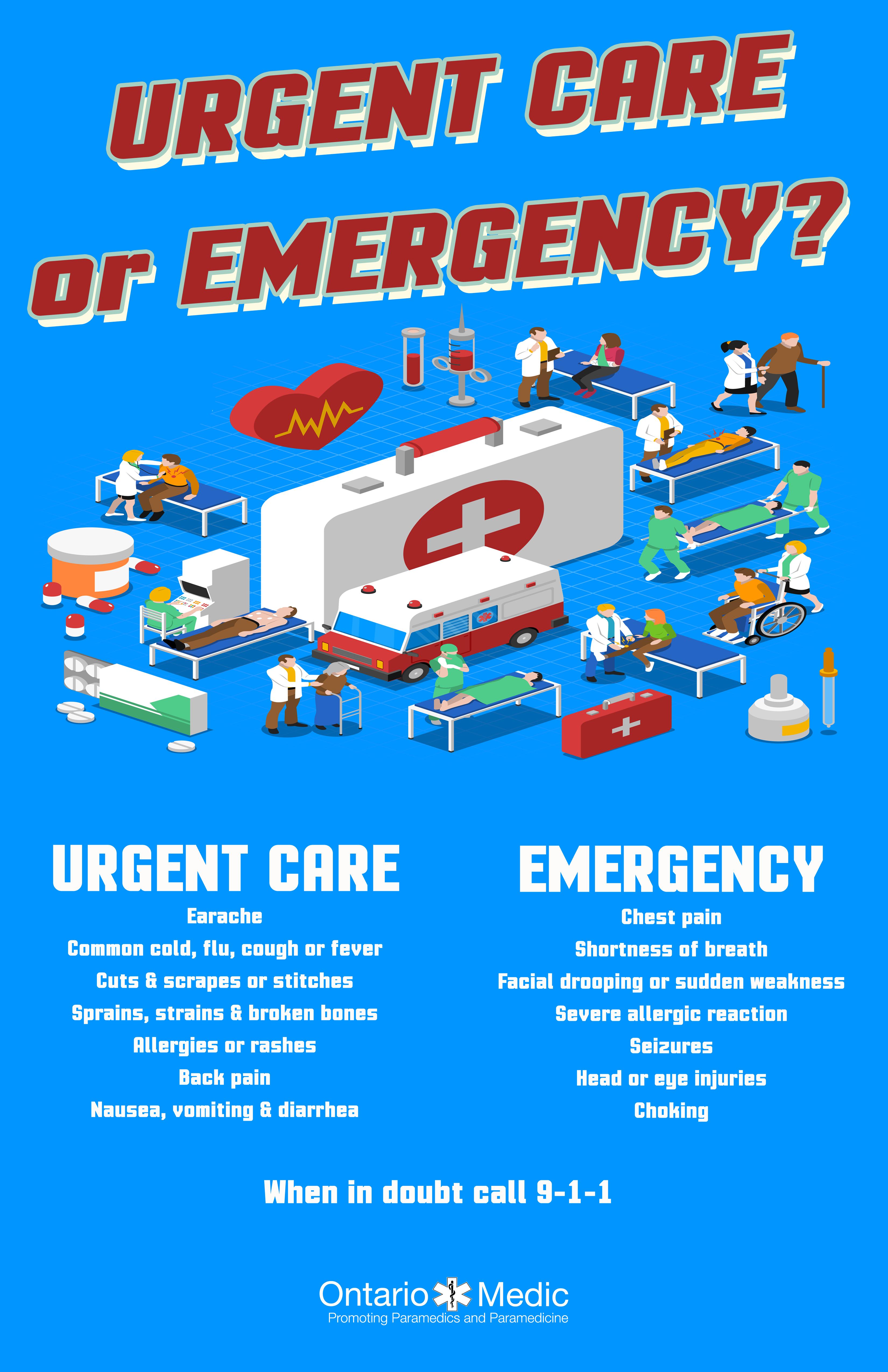 Kaiser Permanente Ontario Emergency Room